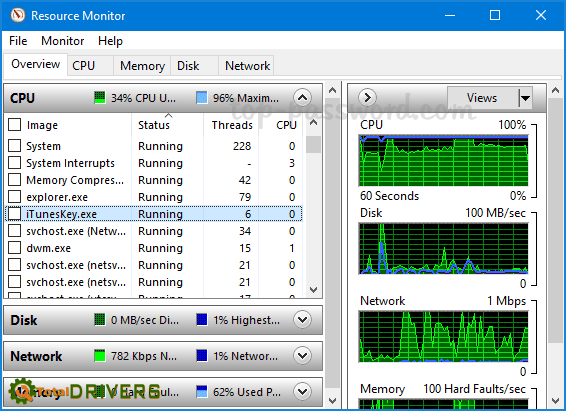Resource Monitor is a tool that allows you to monitor CPU, memory, disk and network usage