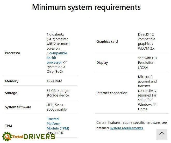 Minimum Windows 11 configuration requirements